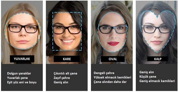 Yüz Şekline Göre Gözlük Seçimi